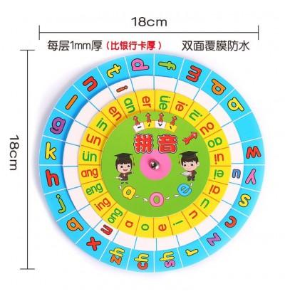 HanYuPinYing Rotate Chart